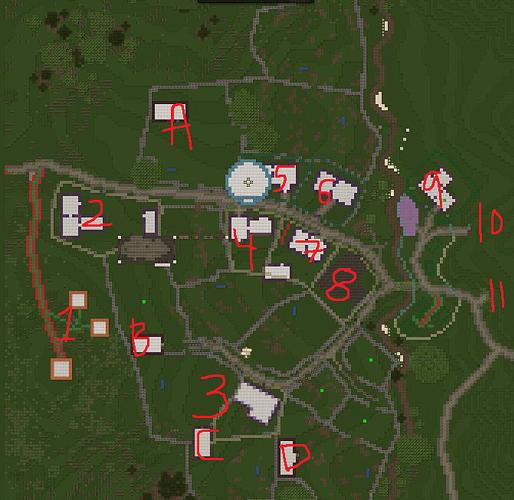 hardbottle forum layout